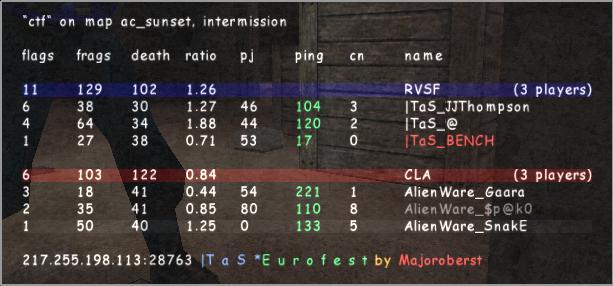 =AW= vs |TaS_ Tas211