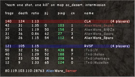 =AW= vs |TnG| Tng110
