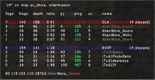 =AW= vs |TnG| Tng210