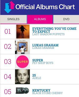 """""""SUPER"""" le nouvel album des Pet Shop Boys - Page 22 12974310"""