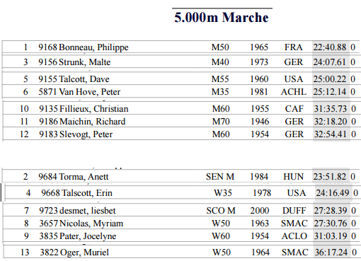 Meeting Athletissima (5000m); Namur (B) : 25 mai 2016  Athlyt10