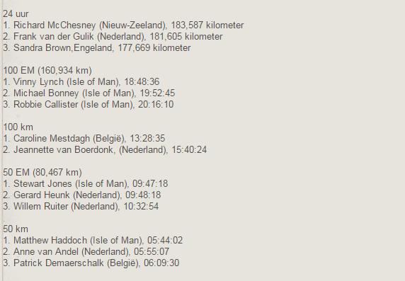 24h, 100EM épreuve Centurion...; Schiedam, NL: 14-15/5/2016  Cc201610