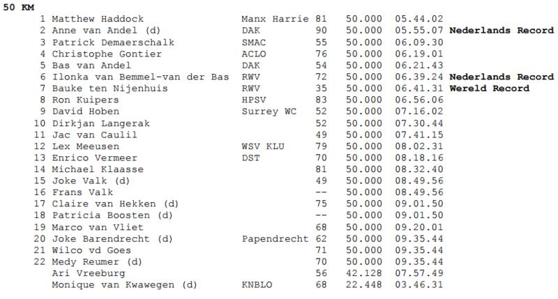 Schiedam (NL) 14-15 mai 2016: 100km et 50km Cc201618