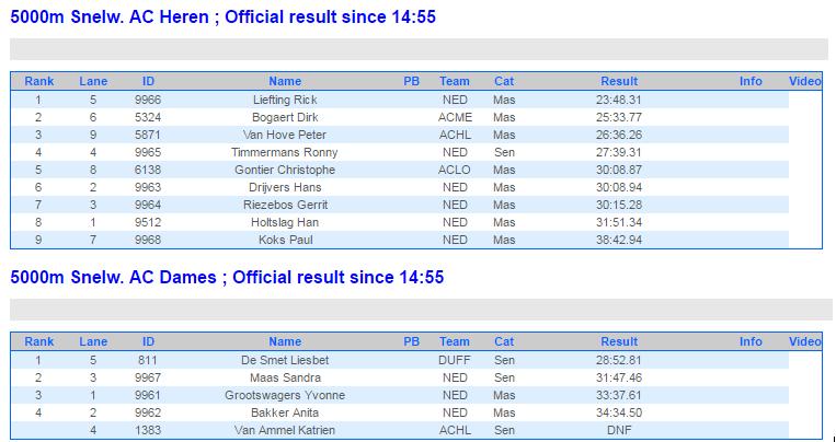 5000m à Herentals (B): 29 mai 2016  Herent11