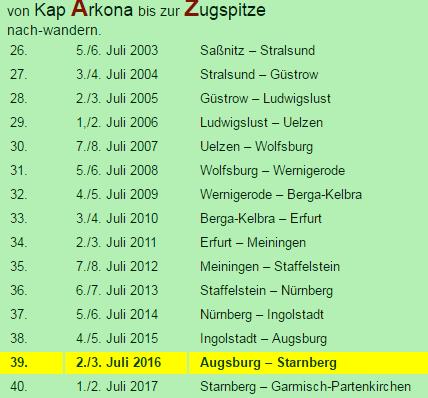 Non-Stop 111: Augsburg-Starnberg (D) 111km: 2-3/7/ 2016   Non_st11