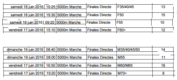 Championnat National Masters; Compiègne, 17,18,19 /6/ 2016 Vytyra10