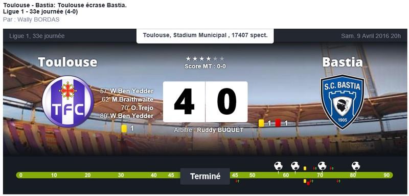 Après match : Toulouse - Bastia S22