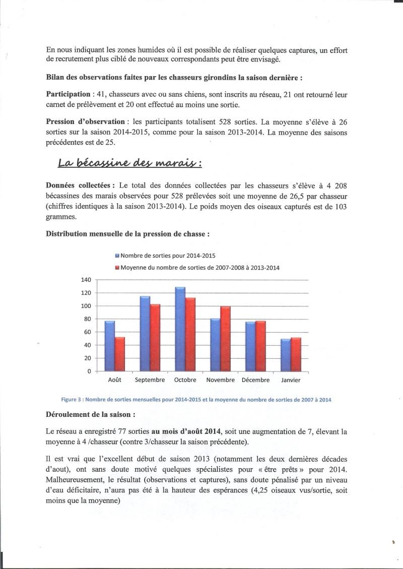 Réseau bécassines bilan saison 14/15 Gironde Rap310