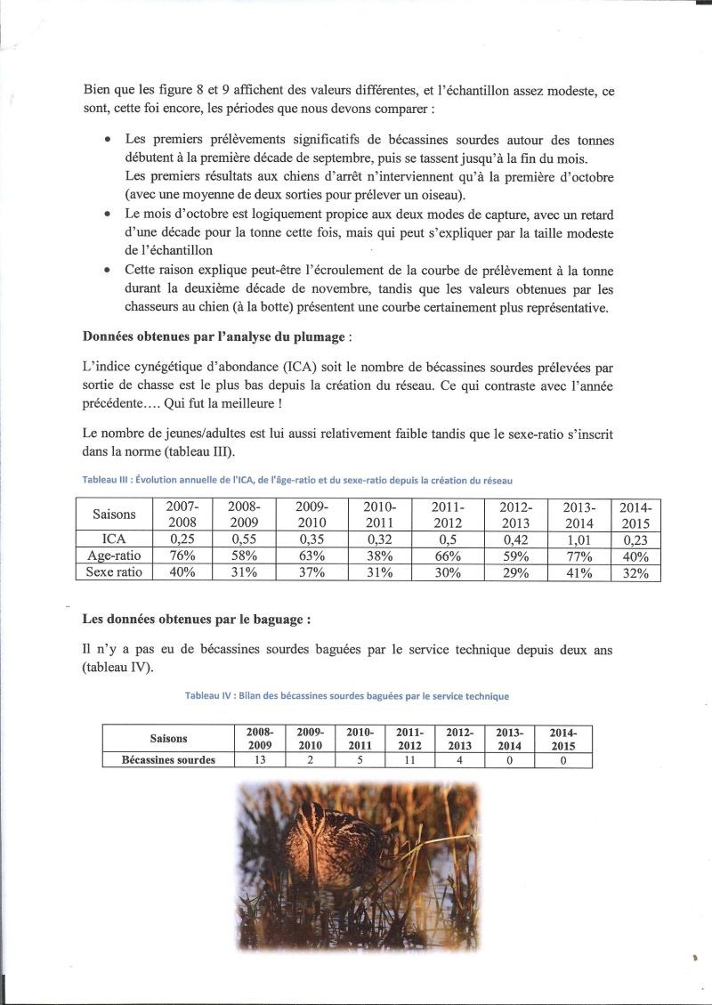 Réseau bécassines bilan saison 14/15 Gironde Rap810