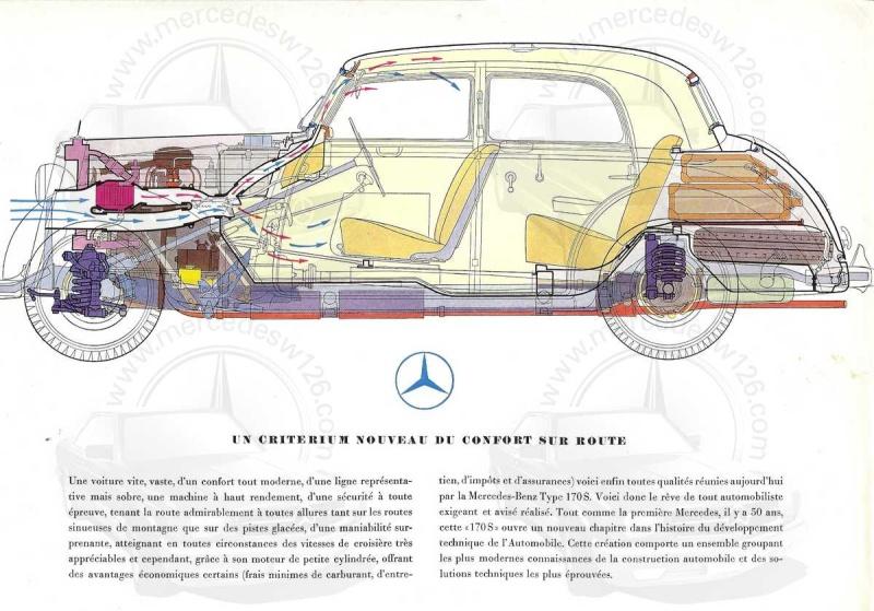 Catalogue de janvier 1952 sur la Mercedes W136 170 S 170_s_10