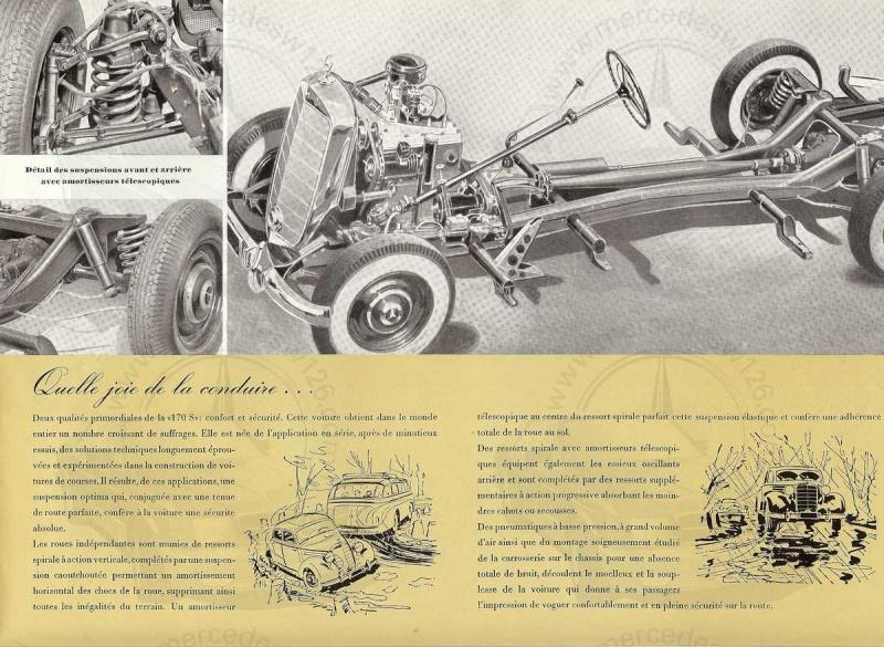 Catalogue de janvier 1952 sur la Mercedes W136 170 S 170_s_14