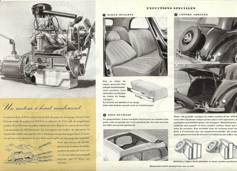 Catalogue de janvier 1952 sur la Mercedes W136 170 S 170_s_15