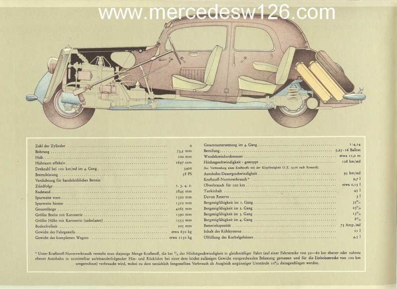 Catalogue de 1947 sur la W136 170V 170v_128
