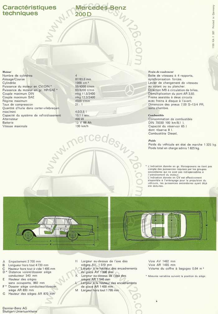 Catalogue de 1967 sur la Mercedes W110 200 D  200_d_18