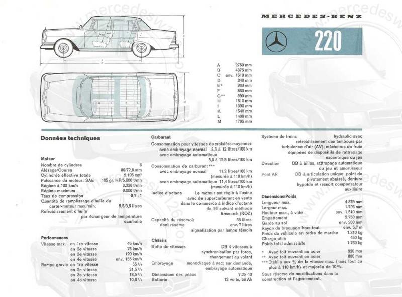 Catalogue de 1959 sur la Mercedes W110 220 220_1934