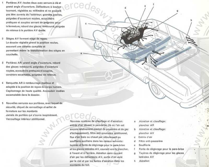 Catalogue de 1960 sur la Mercedes W111 220 S/SE 220_s_26