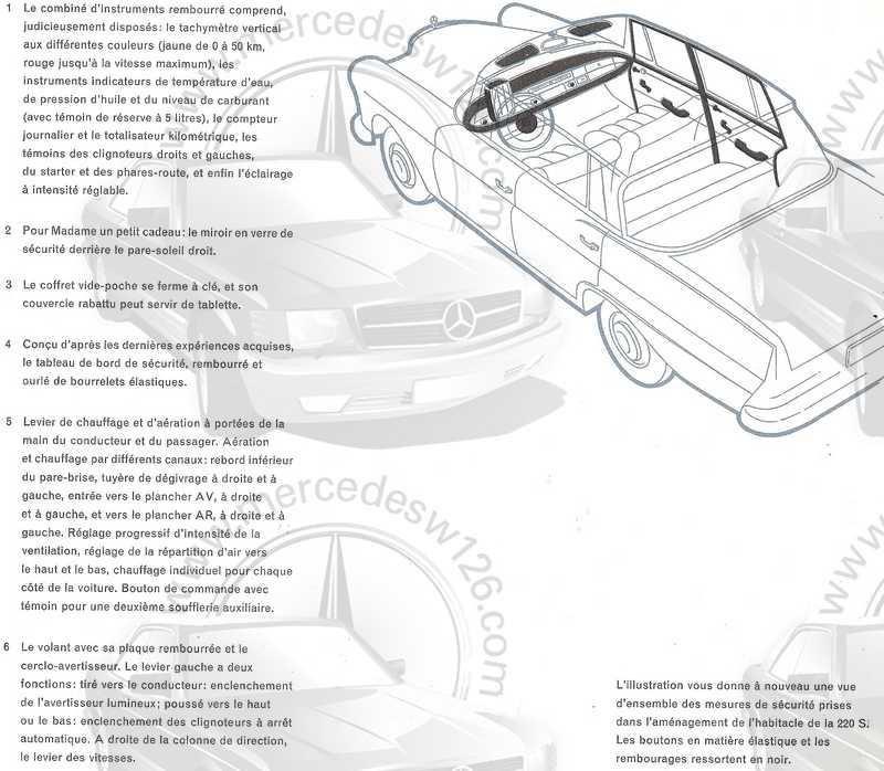 Catalogue de 1960 sur la Mercedes W111 220 S/SE 220_s_30