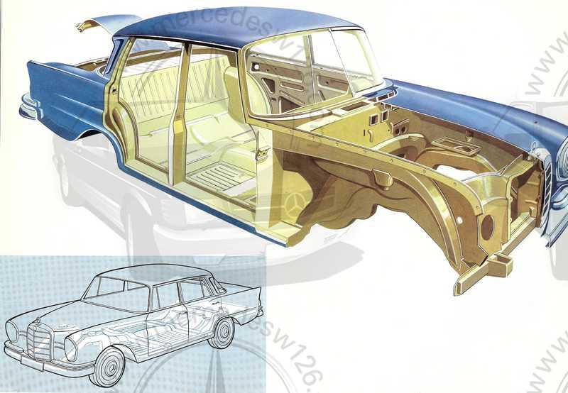 Catalogue de 1960 sur la Mercedes W111 220 S/SE 220_s_32