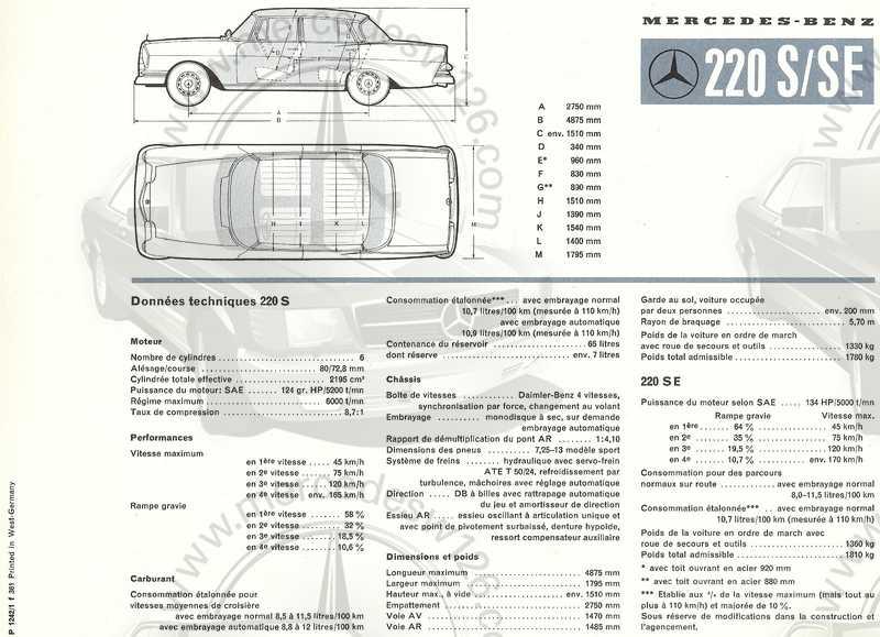 Catalogue de 1960 sur la Mercedes W111 220 S/SE 220_s_35