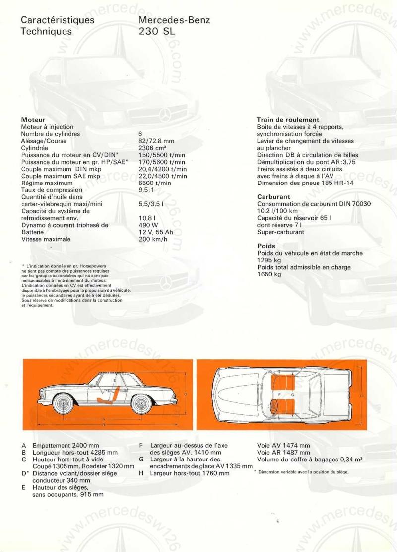 """Catalogue de 1966 sur la Mercedes W113 """"pagode"""" 230 SL 230_sl35"""