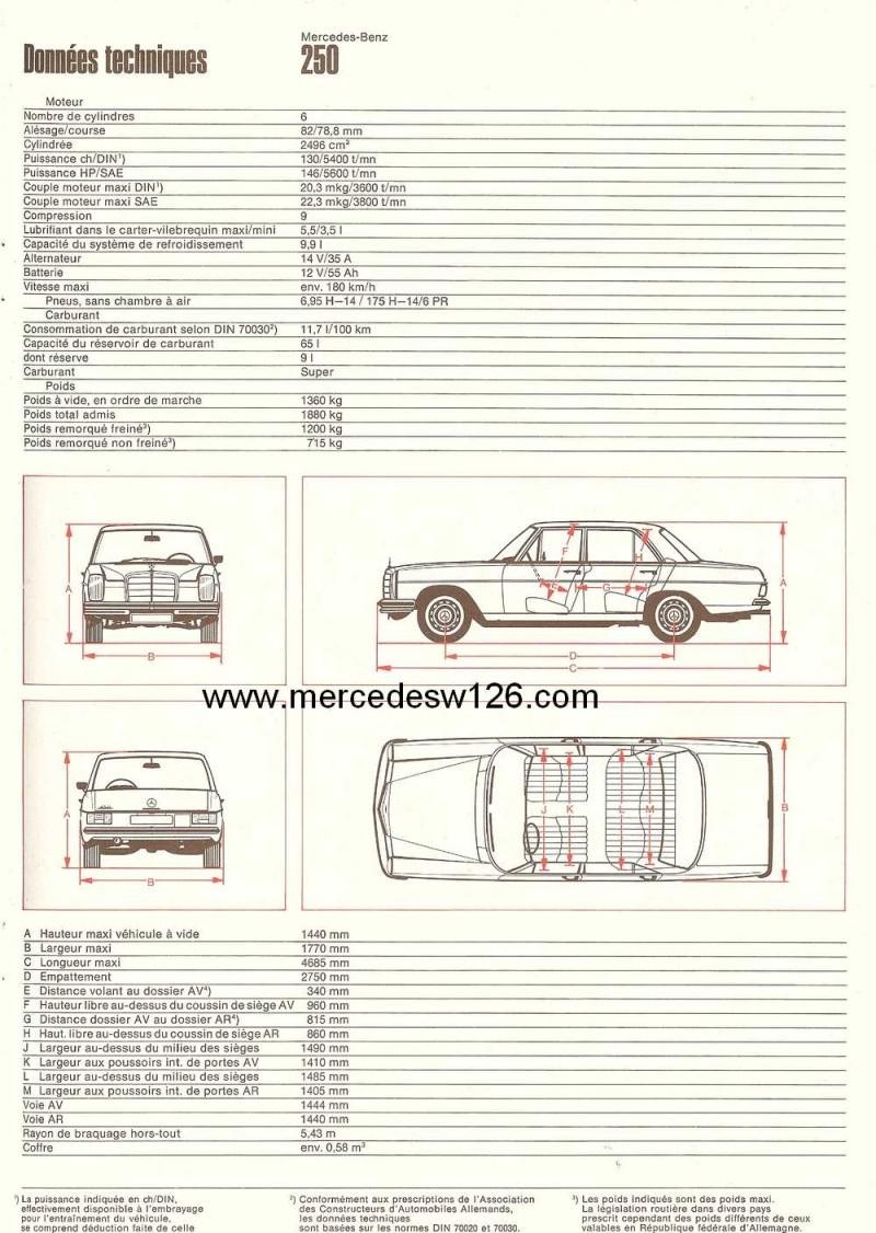 Catalogue de 1968 sur la Mercedes W114 250 (décembre 1968) 250_1920