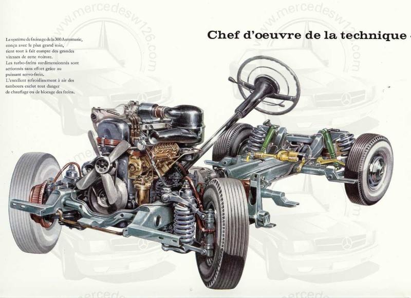 """Catalogue de 1960 sur la Mercedes W189 """"300 automatic"""" 300_pa20"""