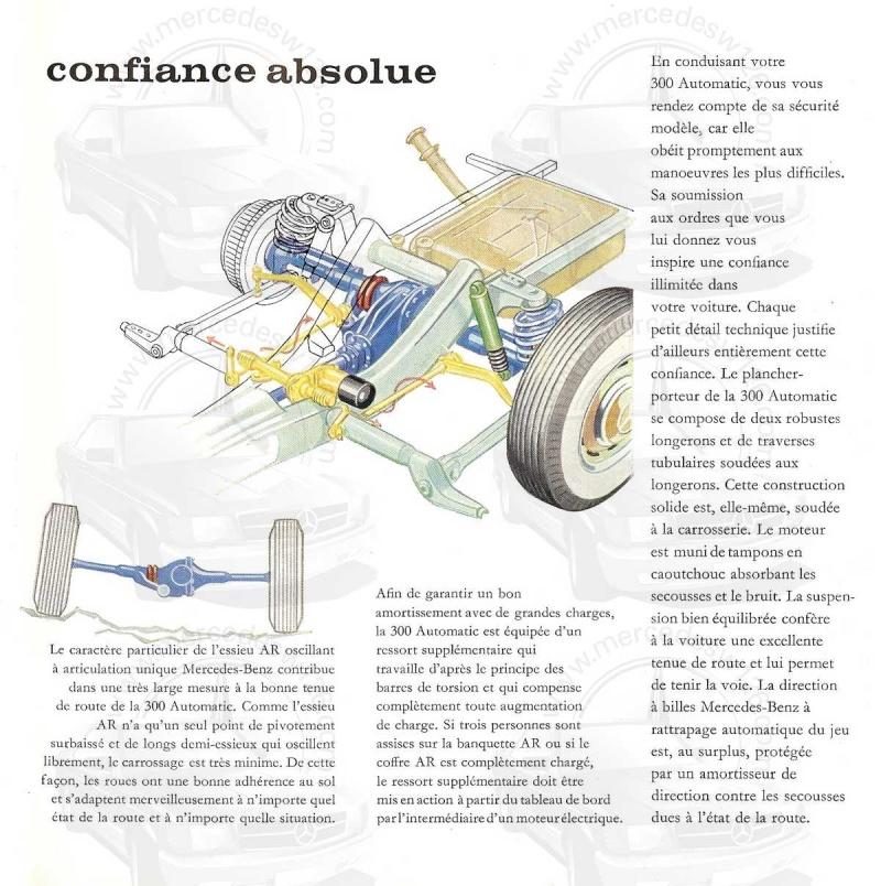 """Catalogue de 1960 sur la Mercedes W189 """"300 automatic"""" 300_pa21"""