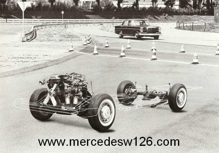 Catalogue de 1962 sur la Mercedes W112 300 SE 300_se29