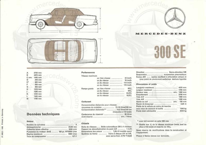 Catalogue de 1962 sur la Mercedes W112 300 SE 300_se33