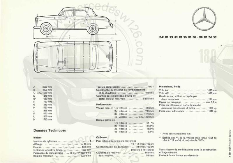 "Catalogue de 1961 sur la Mercedes W120 180 ""ponton""  Ponton54"