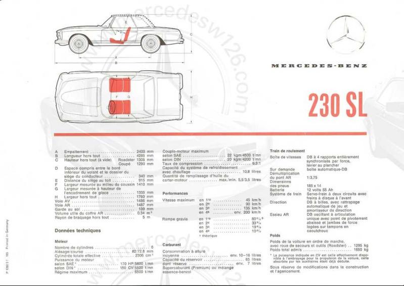 "Catalogue de 1965 sur la Mercedes W113 230 SL ""pagode"" W113_230"
