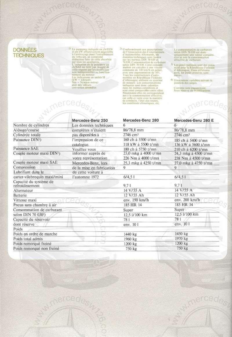 Catalogue de 1972 sur les Mercedes W114 250, 280 & 280 E W114_136