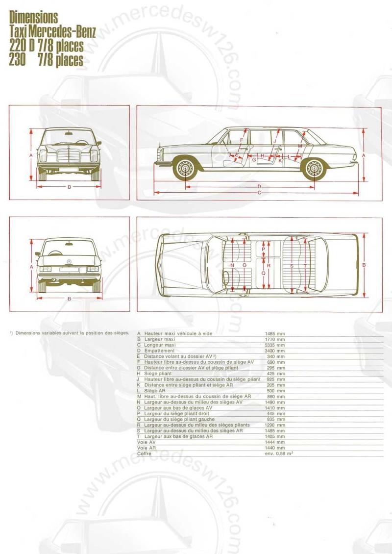 """Catalogue de 1968 sur la gamme Mercedes W114 & W115 """"Taxi"""" W114_t19"""