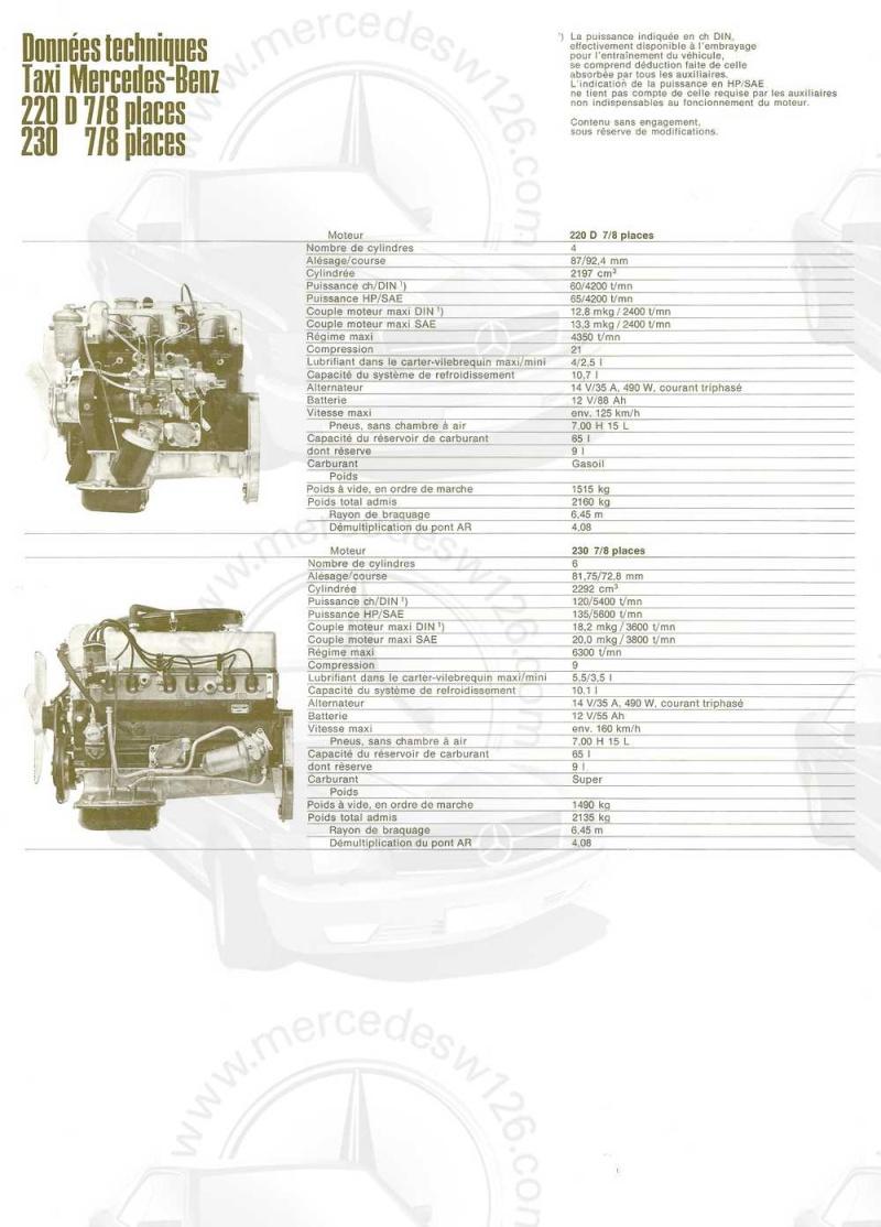 """Catalogue de 1968 sur la gamme Mercedes W114 & W115 """"Taxi"""" W114_t20"""