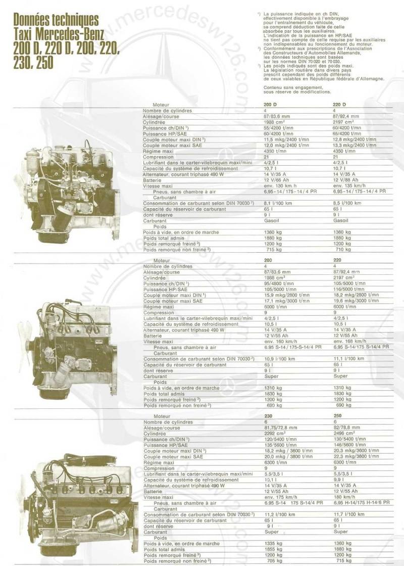 """Catalogue de 1968 sur la gamme Mercedes W114 & W115 """"Taxi"""" W114_t21"""