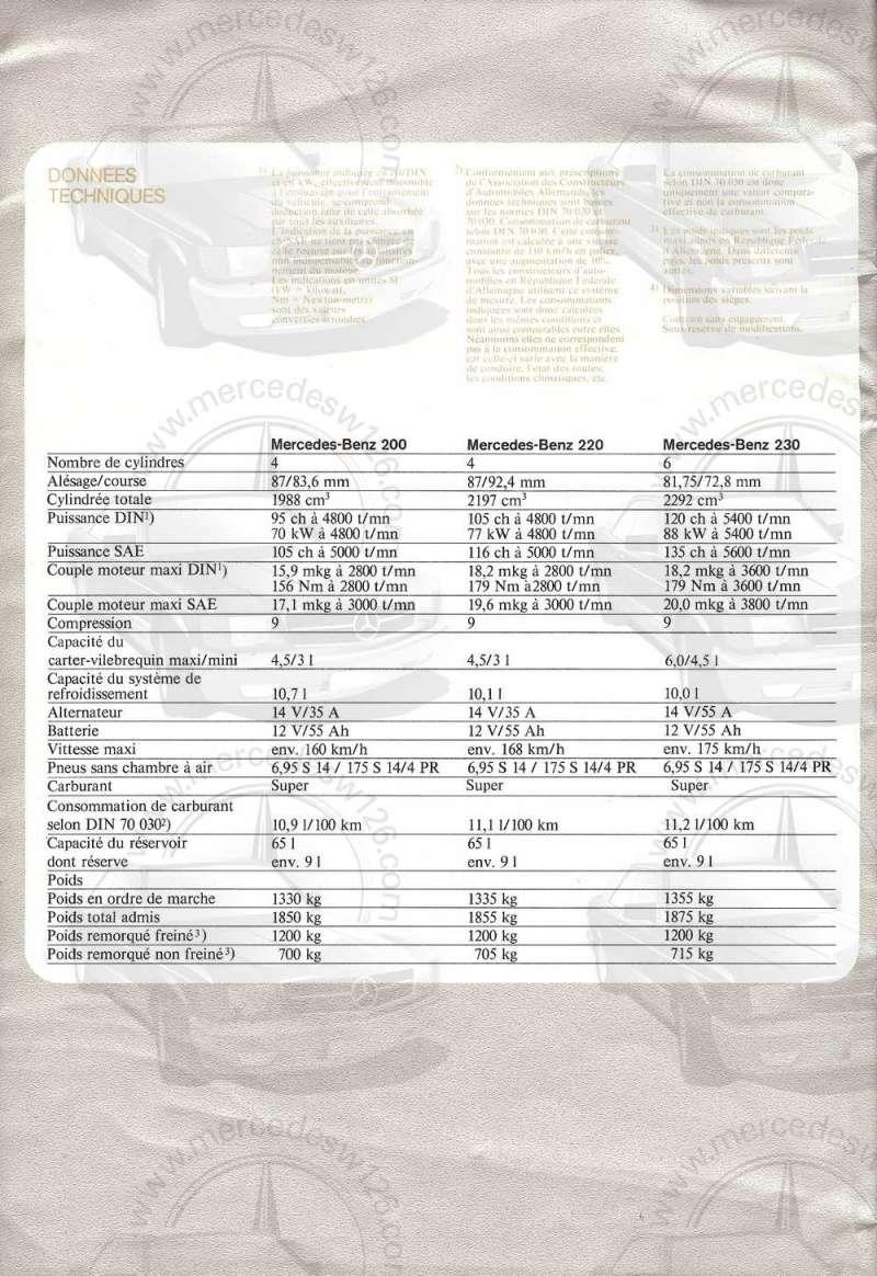 Catalogue de 1972 sur les W115 200 220 230 W115_137