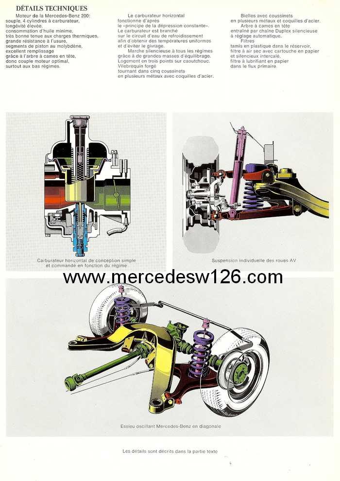 Catalogue de 1968 sur la Mercedes W115 200 W115_217