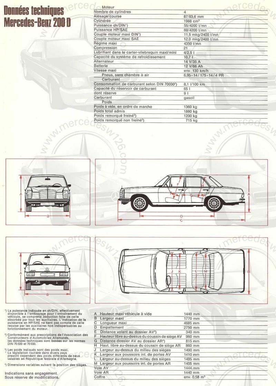 Catalogue de 1968 sur la Mercedes W115 200 D W115_229