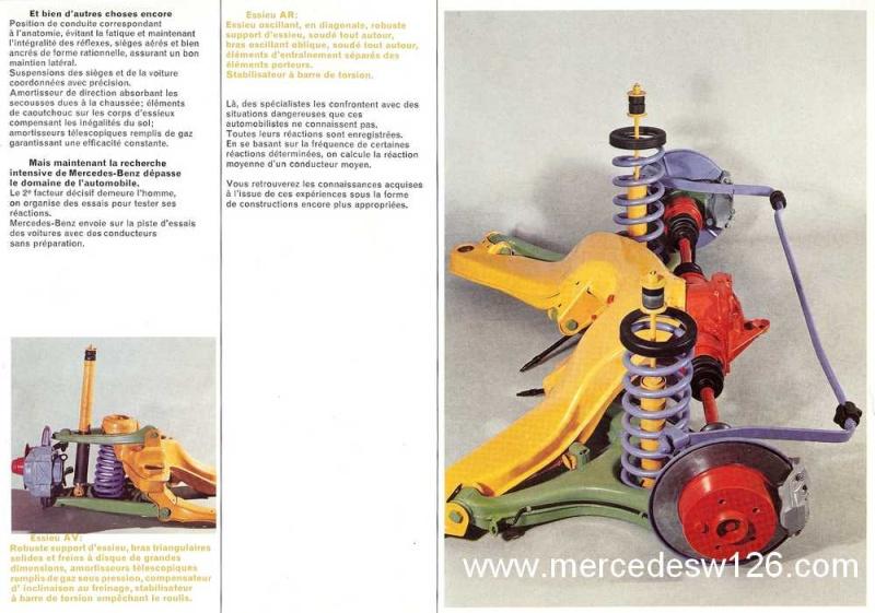 Catalogue de 1969 sur les W115 200 & 220 W115_250