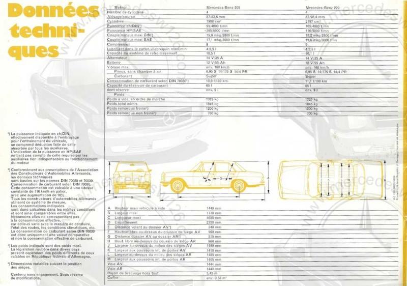 Catalogue de 1969 sur les W115 200 & 220 W115_264