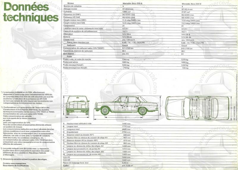 Catalogue de 1969 sur les W115 200 D & 220 D W115_287