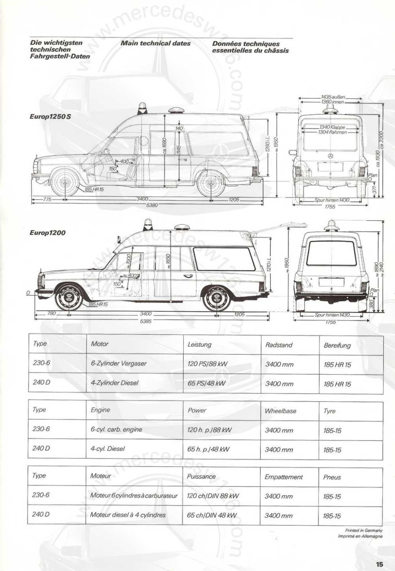 "Catalogue sur la Mercedes W115 ambulance ""Binz"" W115_b24"