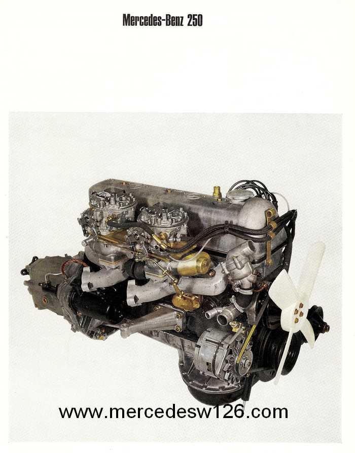 Catalogue de 1968 sur les coupés 250 C & CE W115_c17