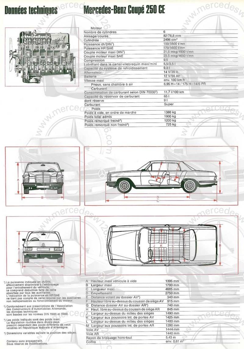 Catalogue de 1968 sur les coupés 250 C & CE W115_c23
