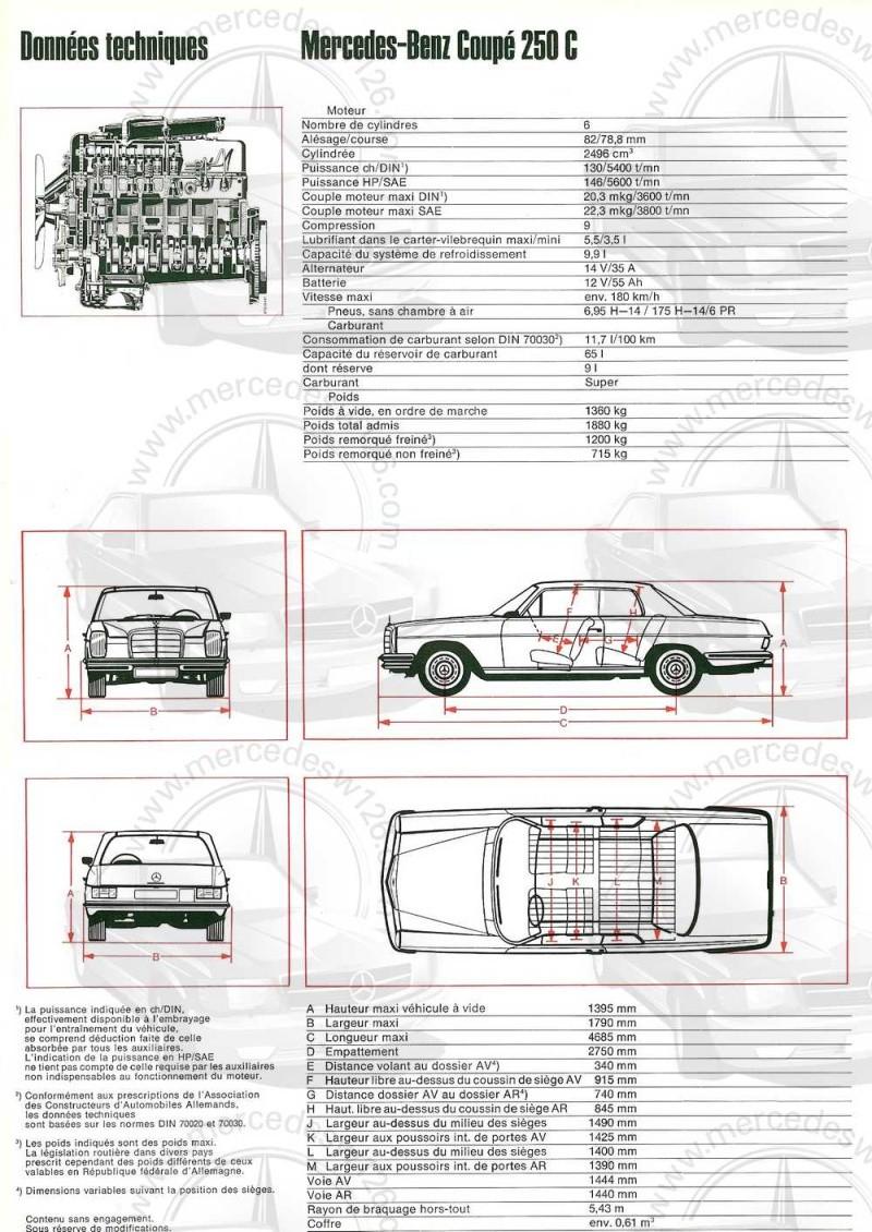 Catalogue de 1968 sur les coupés 250 C & CE W115_c24