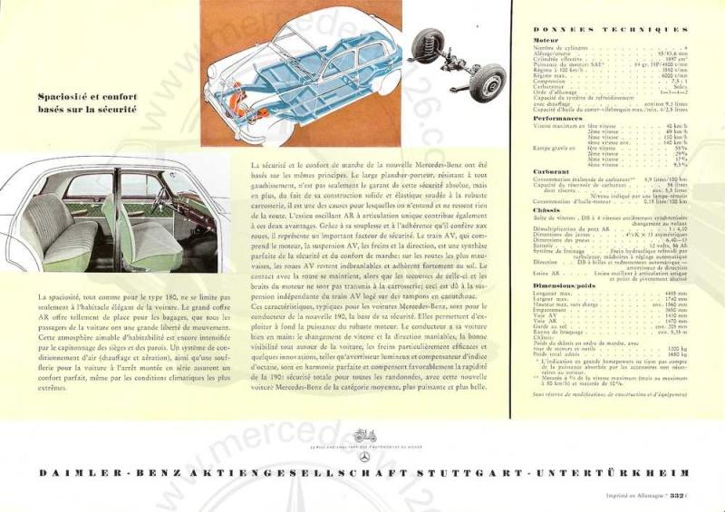Prospectus sur la Mercedes W121 190 W121_111
