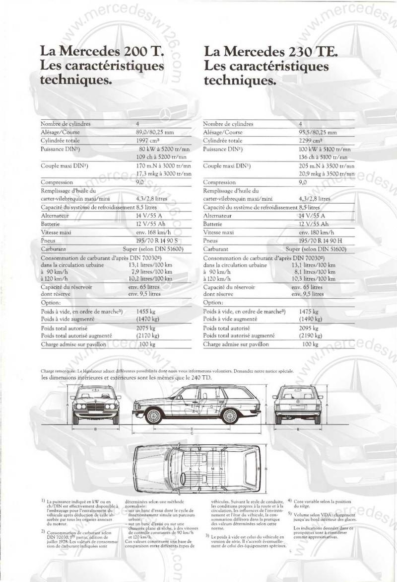 Catalogue de 1980 sur la gamme break W123 (53 pages !) W123_b57