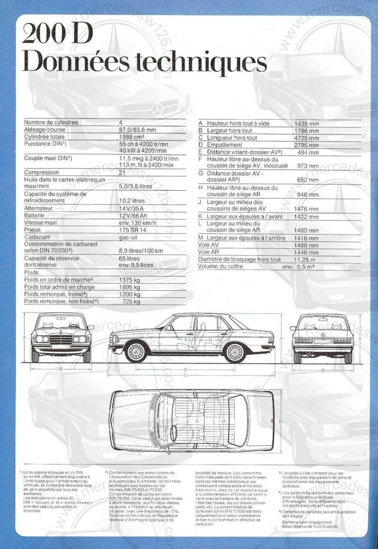 Catalogue de 1976 sur la gamme Mercedes W123 essence & diesel W123_g12