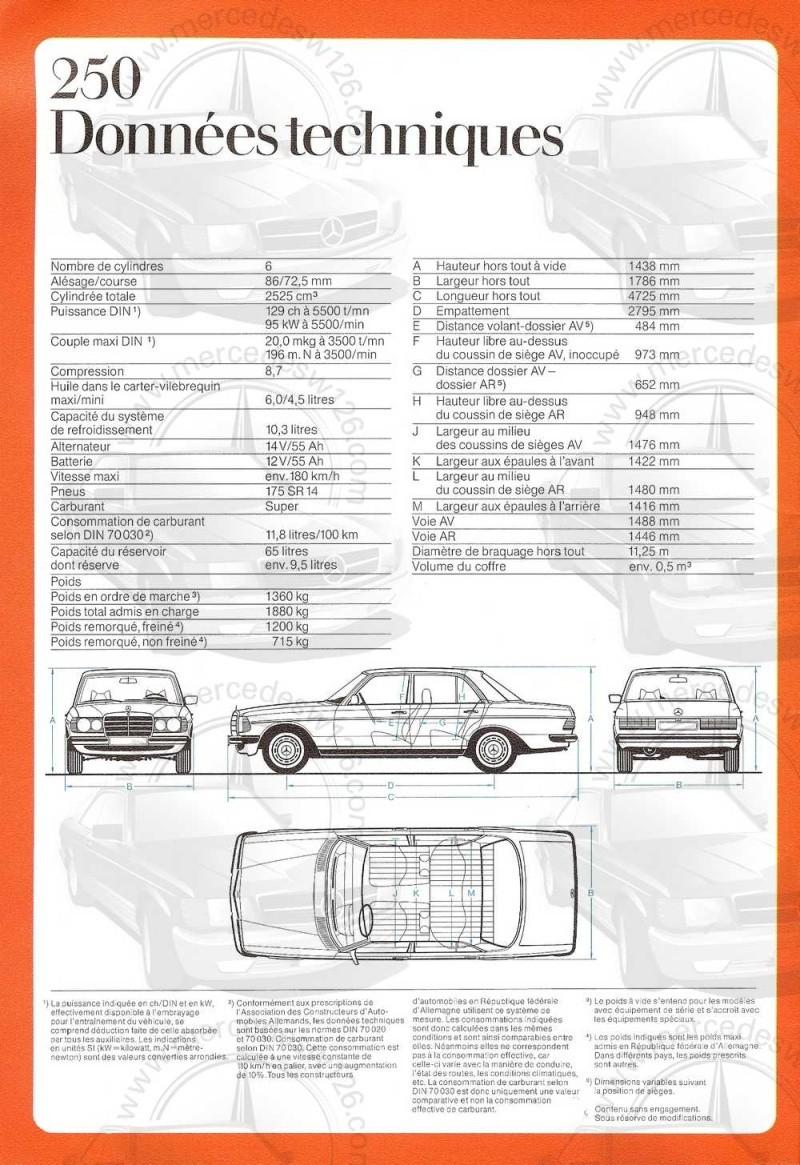 Catalogue de 1976 sur la gamme Mercedes W123 essence & diesel W123_g32