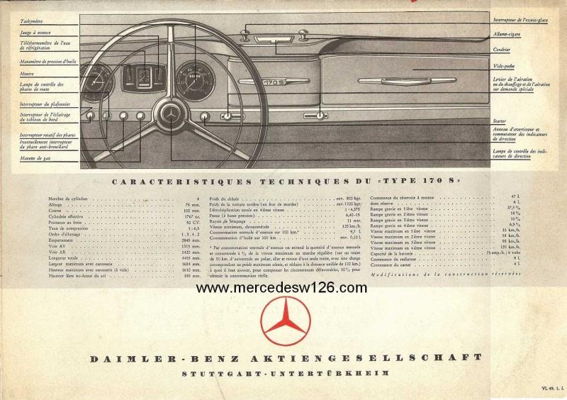 Catalogue de 1949 sur la W136 170 S W136_d20
